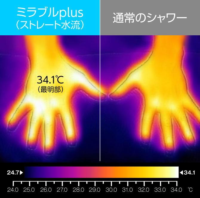 肌表面温度を測定した写真