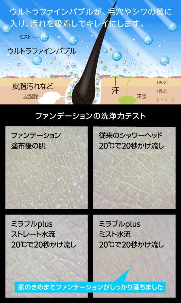 洗浄力の効果をファンデーションで検証した結果の写真