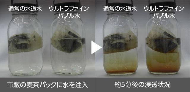市販の麦茶による抽出率試験