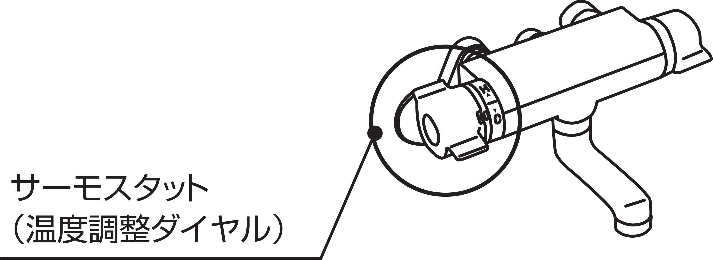 サーモスタッド(温度調整ダイヤル)の位置を示した解説図