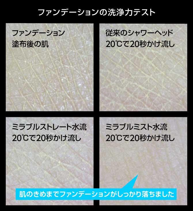 ファンデーションの洗浄力テスト