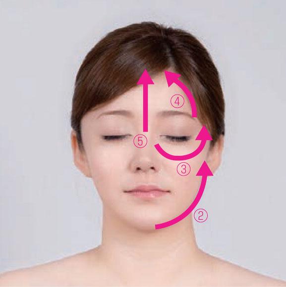 ミスト水流の顔への仕様方法(当て方)